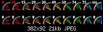 [Batterie Anzeigen für Stockrom XXKF2] CWM3/4-castaway.jpg