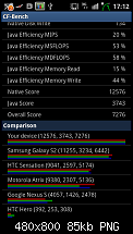[Firmware] I9100XXKG1 (Android 2.3.4) (05.07.2011)-cf-bench2.png