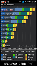 [ROM] Thunderbold 3.8 Android 2.3.5 KI8 by AngeloM (Update: 11.10.2011)-sc20110815-223142.png