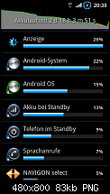 [ROM] Lite'ning ROM v2.6 XWLP4 (Android 4.0.3 (04.04.2012)-sc20110825-203821.png