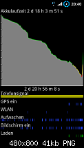 [ROM] Lite'ning ROM v2.6 XWLP4 (Android 4.0.3 (04.04.2012)-sc20110825-204047.png