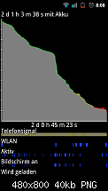 [ROM] Cyanogen Mod RC1 7.1.0-screenshot-13154620960pkzd.png