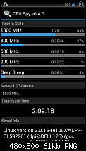 [Chainfire] ICS 4.0.4 CF-Root Kernel ohne & mit UV und Custom-Kernel Vergleich-screenshot_2012-06-05-19-31-34.png