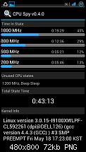 [Chainfire] ICS 4.0.4 CF-Root Kernel ohne & mit UV und Custom-Kernel Vergleich-screenshot_2012-06-06-15-20-58.png