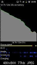 Akkuleistung von Samsung I9100 Galaxy S II-sc20110512-225630.jpeg
