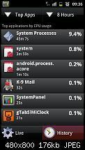 Akkuleistung von Samsung I9100 Galaxy S II-sc20110514-093623.jpeg