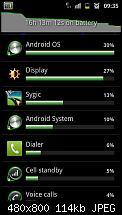 Akkuleistung von Samsung I9100 Galaxy S II-sc20110514-093510.jpeg