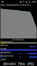 Akkuleistung von Samsung I9100 Galaxy S II-sc20110519-154300.jpeg