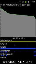 Akkuleistung von Samsung I9100 Galaxy S II-sc20110521-110032.jpeg