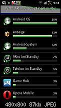 Akkuleistung von Samsung I9100 Galaxy S II-android_syst.jpg