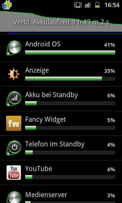 Android Os Akku