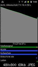 Akkuleistung von Samsung I9100 Galaxy S II-sc20110531-095006.jpeg