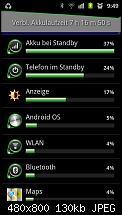 Akkuleistung von Samsung I9100 Galaxy S II-sc20110531-094925.jpeg