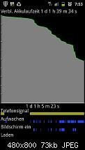 Akkuleistung von Samsung I9100 Galaxy S II-sc20110602-075351.jpeg