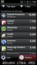 Akkuleistung von Samsung I9100 Galaxy S II-sc20110605-093249.jpeg