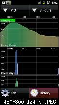 Akkuleistung von Samsung I9100 Galaxy S II-sc20110606-050230.jpeg