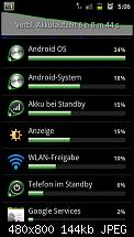 Akkuleistung von Samsung I9100 Galaxy S II-sc20110606-050652.jpeg