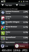 Akkuleistung von Samsung I9100 Galaxy S II-sc20110606-050249.jpeg