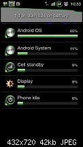 Akkuleistung von Samsung I9100 Galaxy S II-sc20110607-103312.jpeg