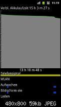 Akkuleistung von Samsung I9100 Galaxy S II-sc20110608-111938.jpeg