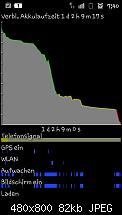 Akkuleistung von Samsung I9100 Galaxy S II-sc20110604-074027.jpeg