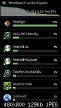 Akkuleistung von Samsung I9100 Galaxy S II-sc20110604-074007.jpeg