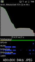 Akkuleistung von Samsung I9100 Galaxy S II-sc20110609-075631.jpeg