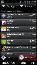 Akkuleistung von Samsung I9100 Galaxy S II-uploadfromtaptalk1307654829430.jpg
