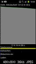 Akkuleistung von Samsung I9100 Galaxy S II-standby-2.jpeg
