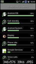 Akkuleistung von Samsung I9100 Galaxy S II-sc20110617-124912.jpeg