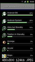 Akkuleistung von Samsung I9100 Galaxy S II-neu.jpg