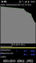 Akkuleistung von Samsung I9100 Galaxy S II-sc20110703-195219.jpeg