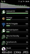 Neuerdings extrem hoher akku verbrauch von android osß-sc20110705-203802.jpeg