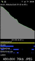 Neuerdings extrem hoher akku verbrauch von android osß-sc20110705-203821.jpeg