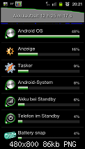 Akku Problem - Android OS-sc20110726-202146.png
