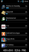 Akku Problem - Android OS-sc20110731174120.png