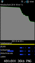 Akku Problem - Android OS-sc20110731174149.png