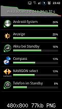 Akkuleistung von Samsung I9100 Galaxy S II-sc20110814-234250.png