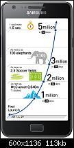 Samsung bricht seinen Rekord-galaxysii_infographic.jpg