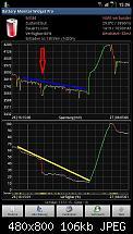 Warnzeichen Akku Temperatur- Handy geht nicht an-snap20110928_150614.jpg
