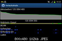 Bildschirm frisst zu viel Akku?-2012-05-11-10.30.03.jpg