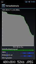 Bildschirm frisst zu viel Akku?-screenshot_2012-05-11-14-00-10.jpg