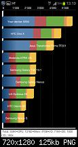 Review zum Samsung Galaxy S3-screenshot_2012-06-09-13-19-24.png