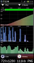 Akkuverbrauch-2012-06-19-20.56.26.png