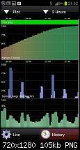 Akkuverbrauch-2012-06-19-21.52.47.png