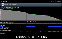 [Akku] Informationsthread-screenshot_2012-06-21-23-08-45.png