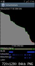 [Akku] Informationsthread-screenshot_2012-07-01-17-46-34.png