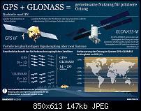 SGS III - GPS, GLONASS oder beides parallel möglich-gps-glonass.jpg