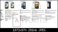 Der Samsung Galaxy S4 Stammtischthread-vergleich-s4-alle.jpg
