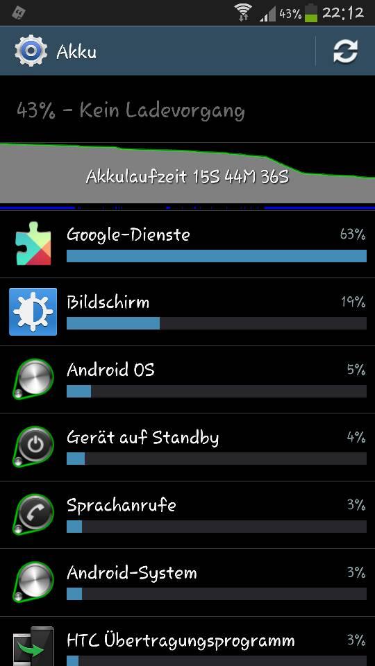 Galaxy S4 Akkulaufzeit